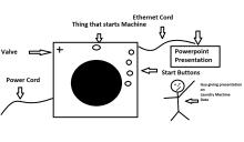 brewers-washing-machine